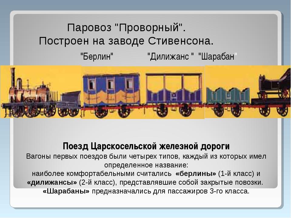 Поезд Царскосельской железной дороги Вагоны первых поездов были четырех типов...