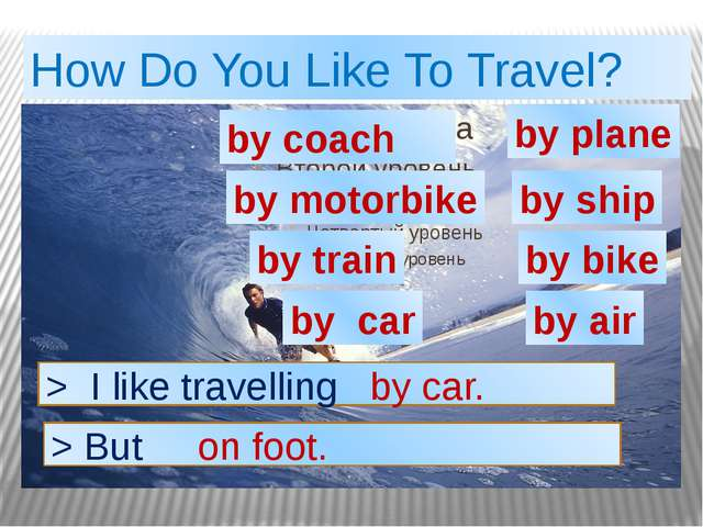How Do You Like To Travel? by coach by motorbike by train by car by ship by b...