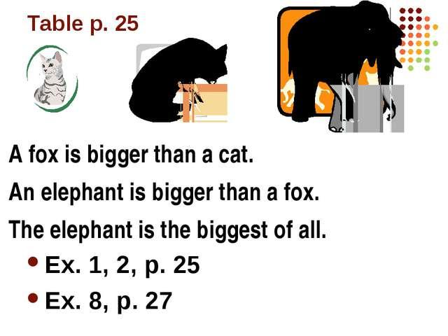 Table p. 25 Ex. 1, 2, p. 25 Ex. 8, p. 27 A fox is bigger than a cat. An eleph...