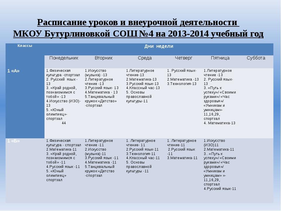 Расписание уроков и внеурочной деятельности МКОУ Бутурлиновкой СОШ №4 на 2013...