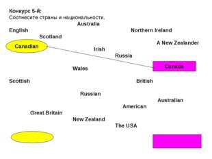 Конкурс 5-й: Соотнесите страны и национальности.  Australia English Northe