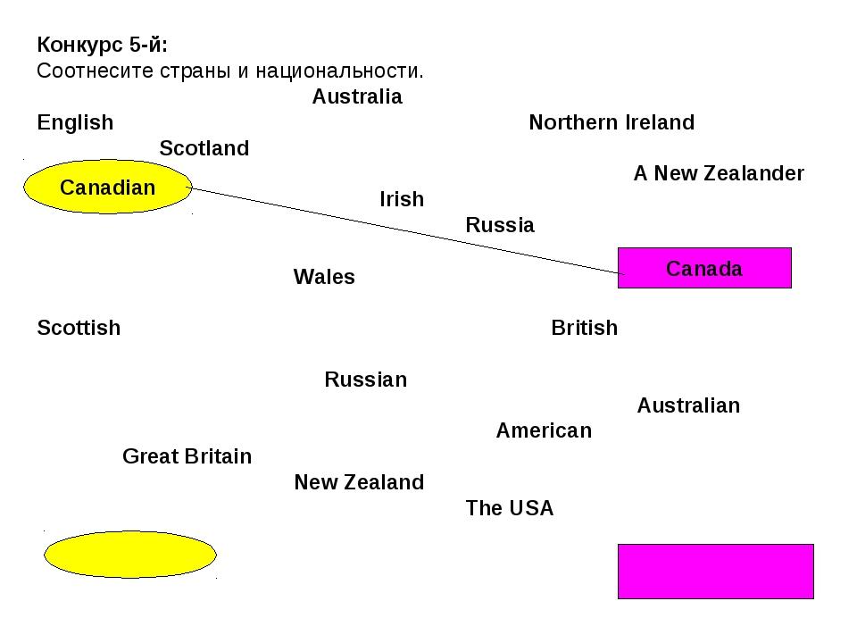 Конкурс 5-й: Соотнесите страны и национальности.  Australia English Northe...