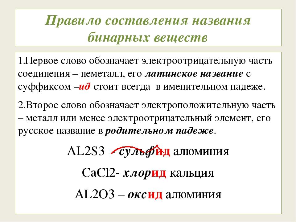 Правило составления названия бинарных веществ 1.Первое слово обозначает элект...