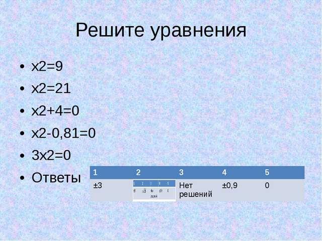 Решите уравнения х2=9 х2=21 х2+4=0 х2-0,81=0 3х2=0 Ответы