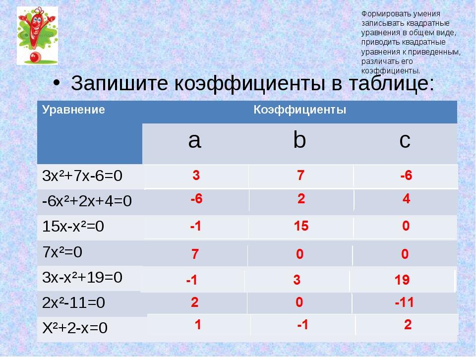 Запишите коэффициенты в таблице: Формировать умения записывать квадратные ур...