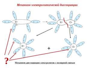 + - Механизм диссоциации электролитов с полярной связью Механизм электролитич