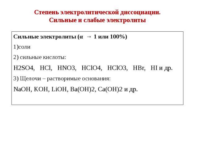 Сильные электролиты (α → 1 или 100%) соли 2) сильные кислоты: H2SO4, HCl, HNO...