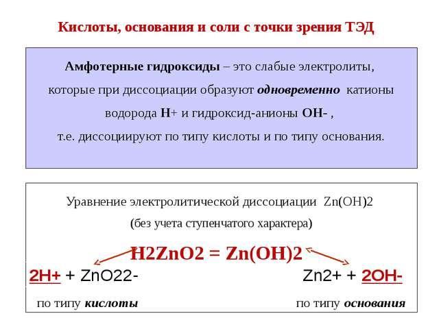 Уравнение электролитической диссоциации Zn(OH)2 (без учета ступенчатого харак...