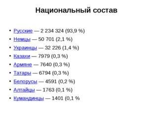 Национальный состав Русские— 2 234 324 (93,9%) Немцы— 50 701 (2,1%) Украи