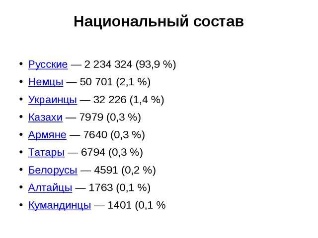 Национальный состав Русские— 2 234 324 (93,9%) Немцы— 50 701 (2,1%) Украи...