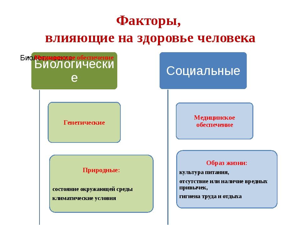 Факторы производства centeryfru