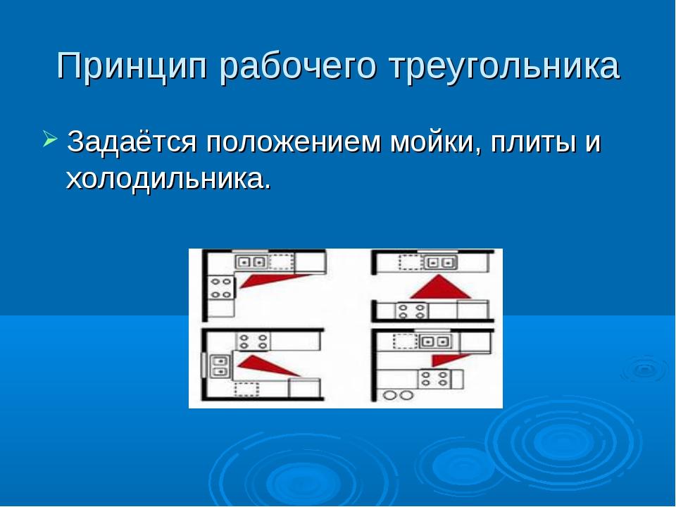 Принцип рабочего треугольника Задаётся положением мойки, плиты и холодильника.