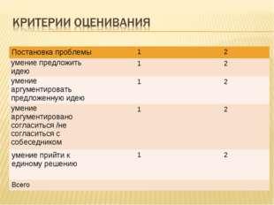 Постановка проблемы12 умение предложить идею12 умение аргументировать пре