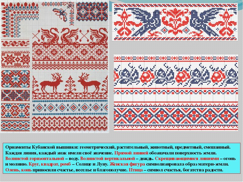Узор кубанского орнамента