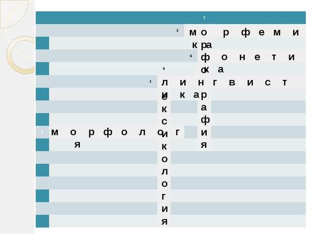 ексикология орфо рафия м р ф е м и к а л и н г в и с т и к а м о р ф о л о г...
