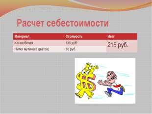 Расчет себестоимости Материал Стоимость Итог Канва белая 135руб. 215 руб. Нит