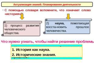 Актуализация знаний. Планирование деятельности С помощью словаря вспомните, ч