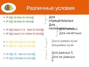 Различные условия IF A[I] 0 then S:=S+A[i] IF A[I] mod 2 = 0 then S:=S+A[i] I