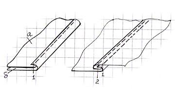 http://www.osinka.ru/Sewing/Techniques/Guide/09_04/16.jpg