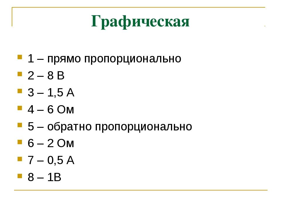 Графическая 1 – прямо пропорционально 2 – 8 В 3 – 1,5 А 4 – 6 Ом 5 – обратно...