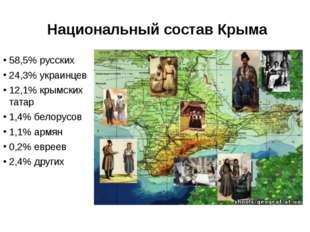 Национальный состав Крыма 58,5% русских 24,3% украинцев 12,1% крымских татар