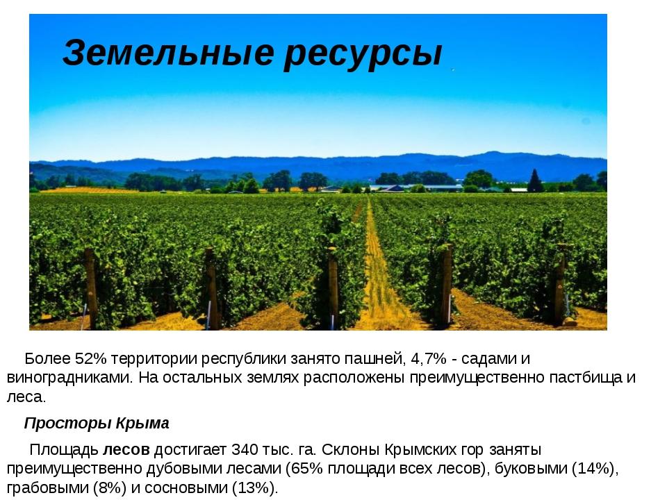 Более 52% территории республики занято пашней, 4,7% - садами и виноградникам...