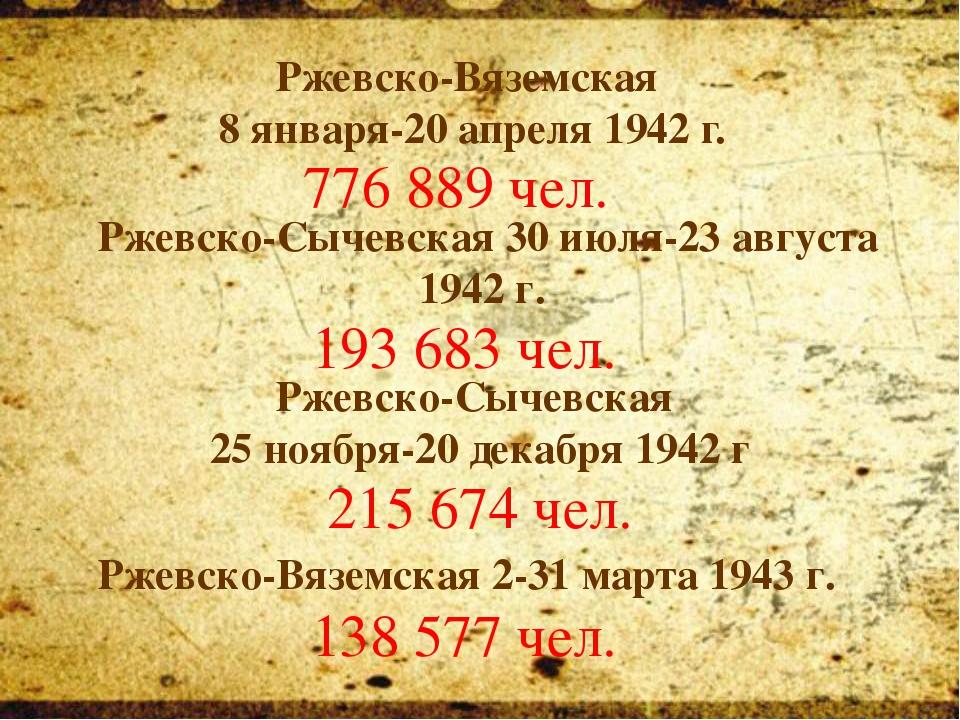 Ржевско-Вяземская 8 января-20 апреля 1942 г. 776 889 чел. Ржевско-Сычевская 3...