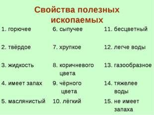 Свойства полезных ископаемых 1. горючее6. сыпучее11. бесцветный 2. твёрдое