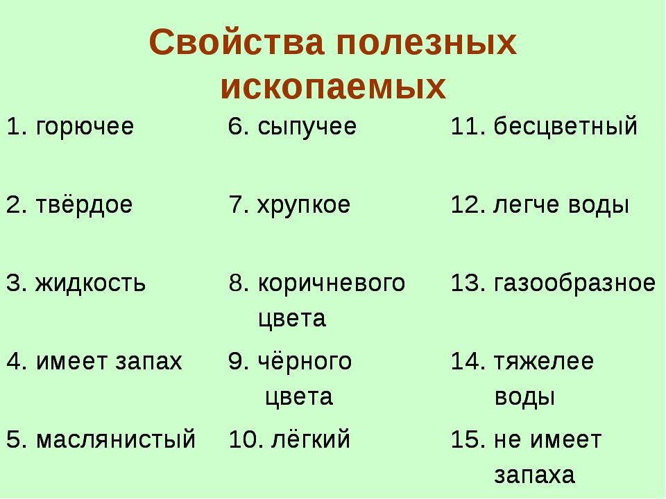 Свойства полезных ископаемых 1. горючее6. сыпучее11. бесцветный 2. твёрдое...