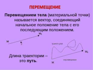 Перемещением тела (материальной точки) называется вектор, соединяющий начальн