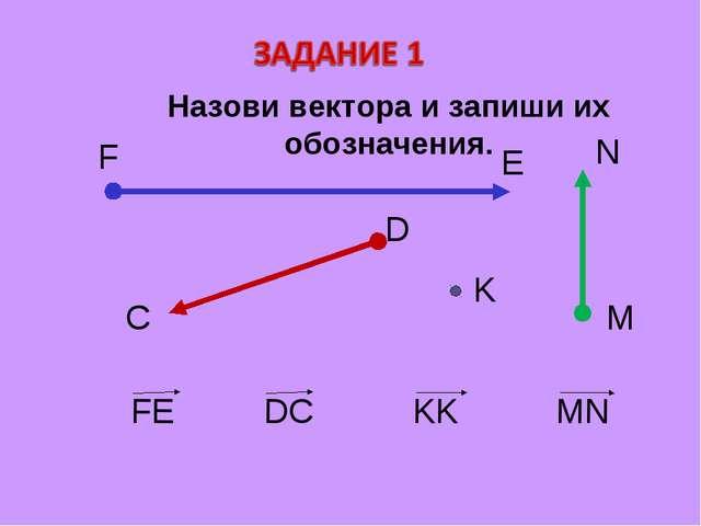 Назови вектора и запиши их обозначения.