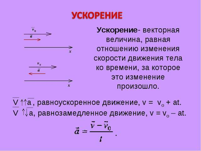 V a , равноускоренное движение, v = vо + at. V a, равнозамедленное движение,...