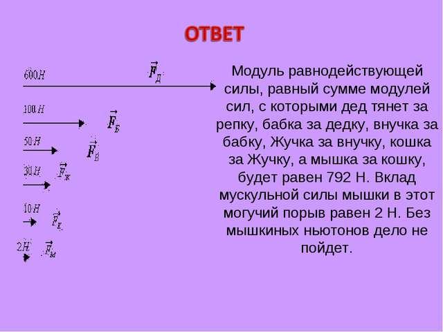 Модуль равнодействующей силы, равный сумме модулей сил, с которыми дед тянет...