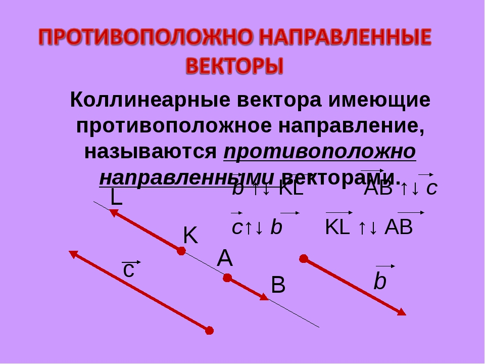 Коллинеарные вектора имеющие противоположное направление, называются противоп...