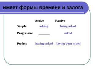 имеет формы времени и залога Active Passive Simple Progressive Perfectaski