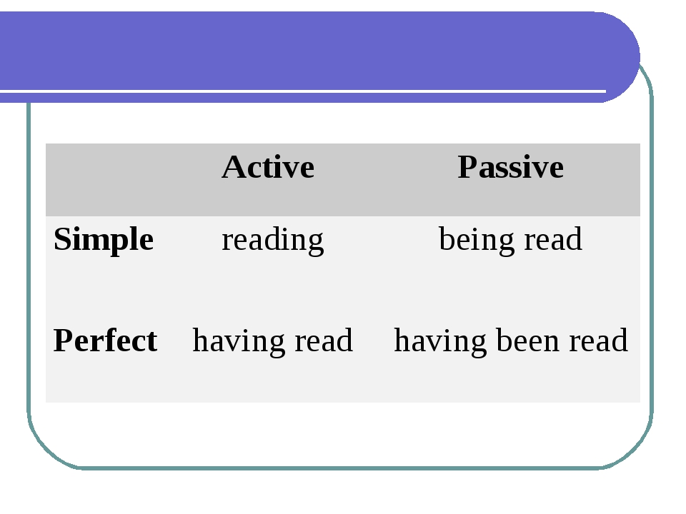 Active 	Passive Simple	reading	being read Perfect	having read	having been read