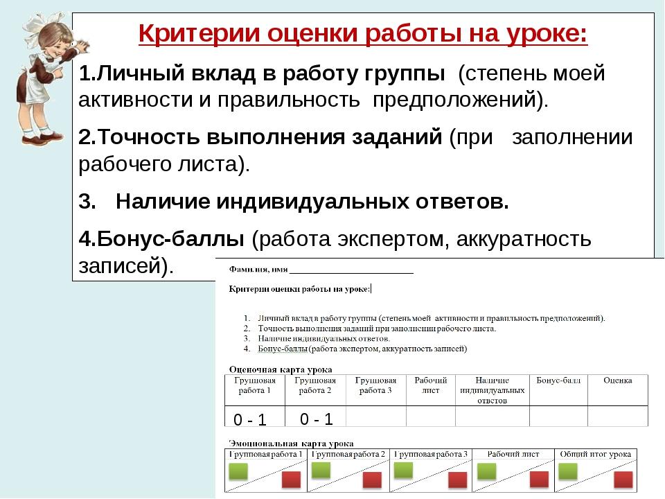Критерии оценки работы на уроке: Личный вклад в работу группы (степень моей а...