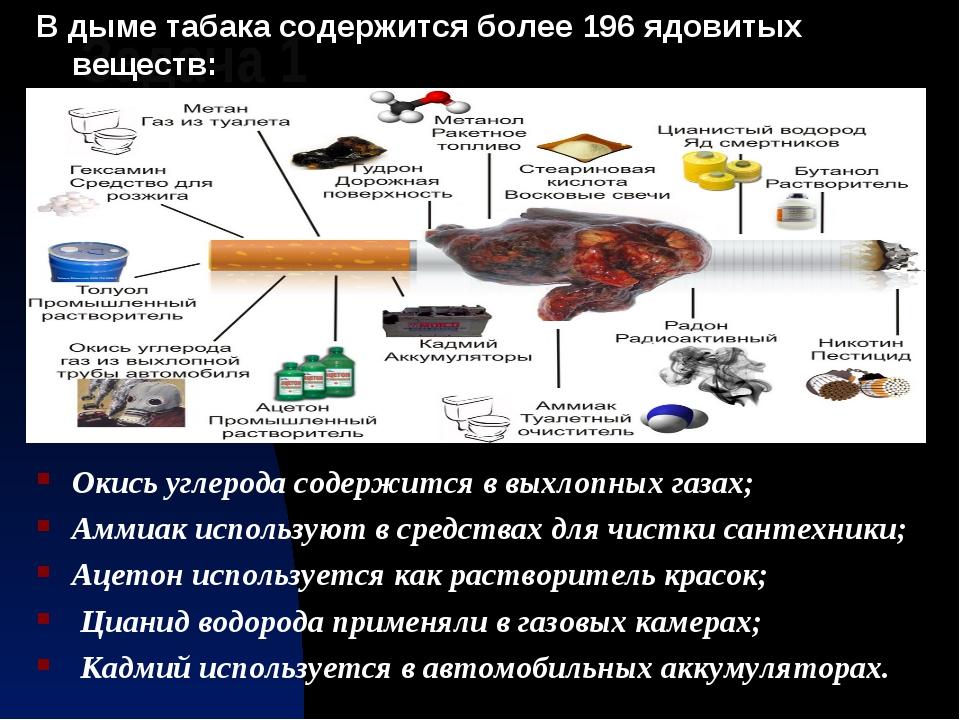 Задача 1 В дыме табака содержится более 196 ядовитых веществ: Окись углерода...