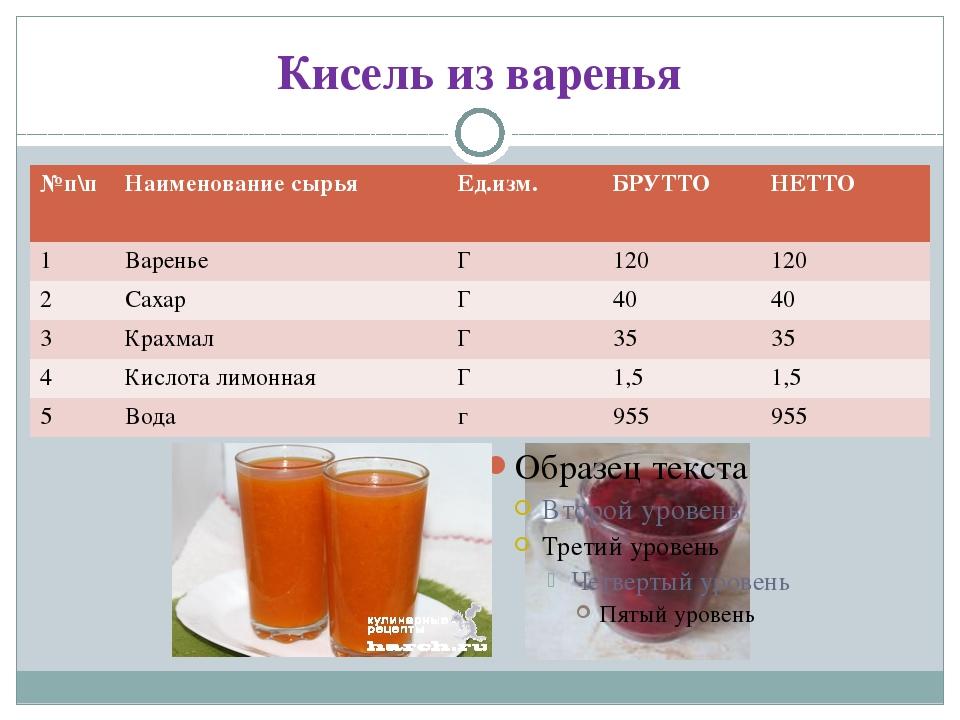 Кисель из варенья рецепт