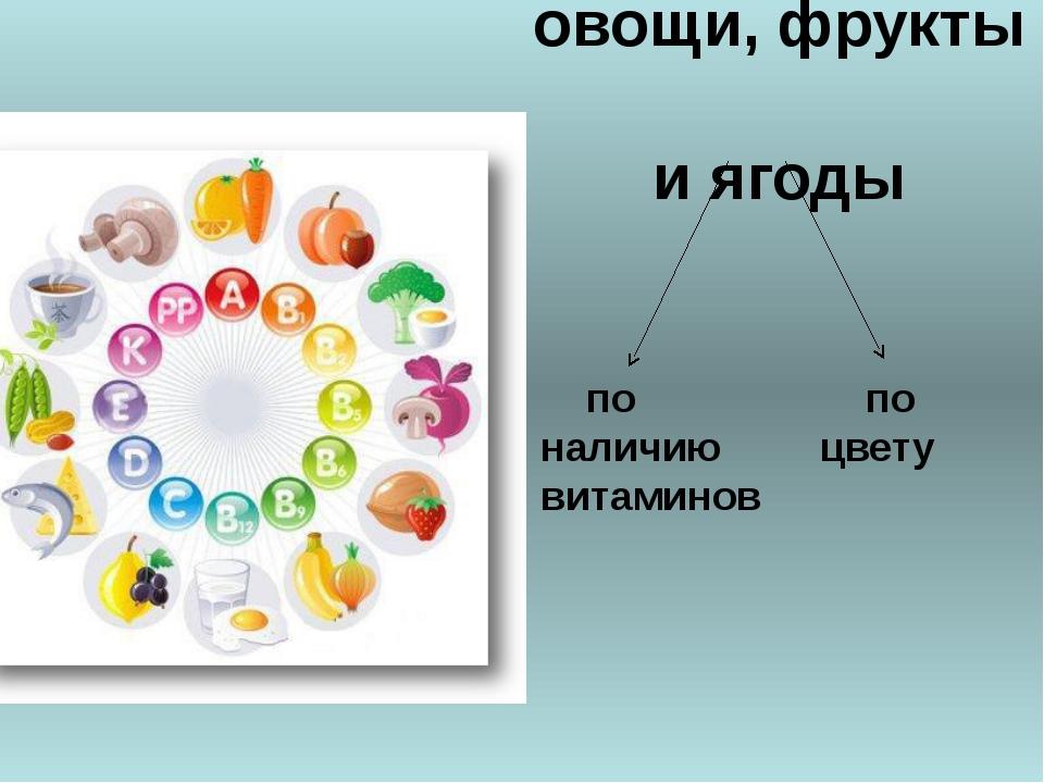 овощи, фрукты и ягоды по наличию витаминов по цвету