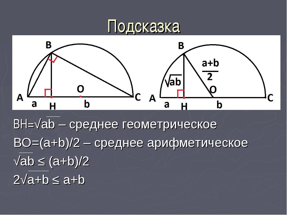 Подсказка BH=√ab – среднее геометрическое BO=(a+b)/2 – среднее арифметическое...