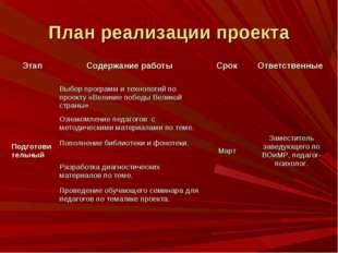 План реализации проекта ЭтапСодержание работыСрок Ответственные Подготовит
