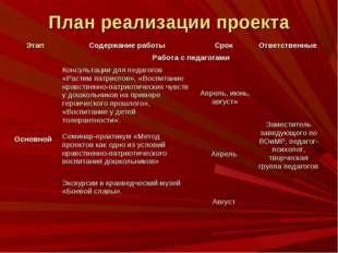 План реализации проекта ЭтапСодержание работыСрок Ответственные Основной
