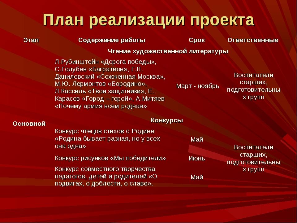 План реализации проекта ЭтапСодержание работыСрок Ответственные Чтение ху...
