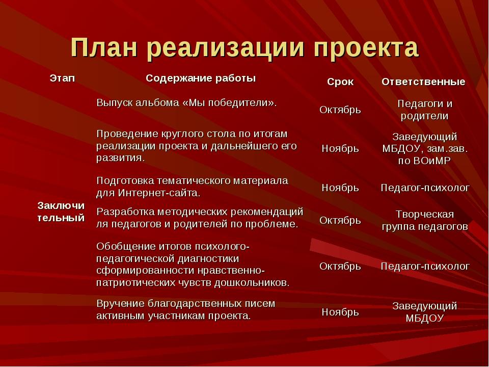План реализации проекта ЭтапСодержание работыСрок Ответственные Заключител...