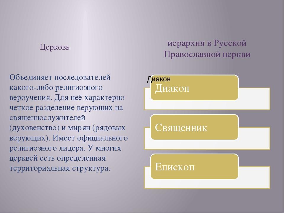 Церковь иерархия в Русской Православной церкви Объединяет последователей как...