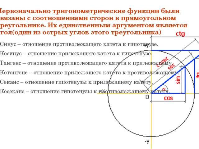 Первоначально тригонометрические функции были связаны с соотношениями сторон...