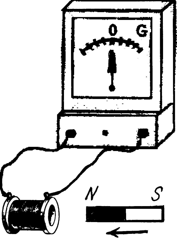 ..\..\WINDOWS\Рабочий стол\гальванометр с катушкой.BMP