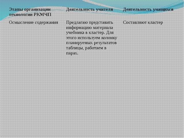 Этапы организациитехнологии РКМЧП Деятельность учителя Деятельность учащихся...
