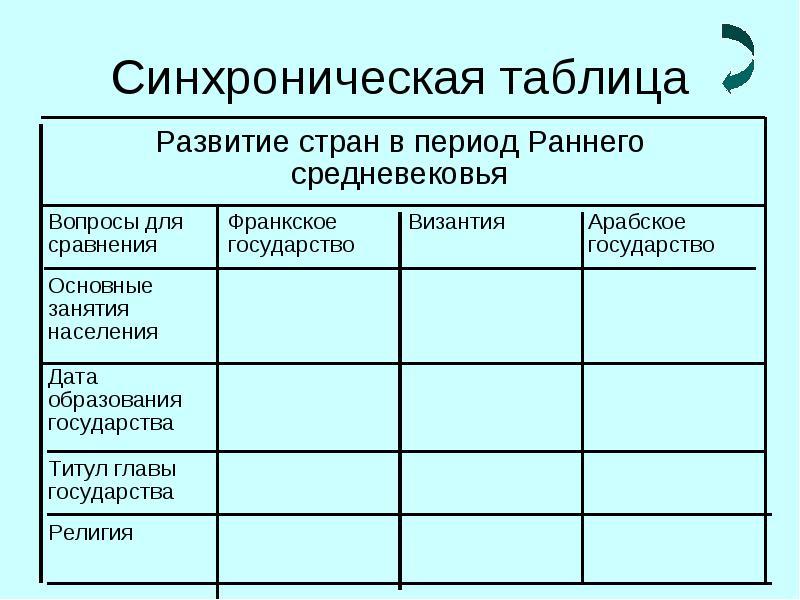 Кафедра гуманитарных дисциплин гимназии 171